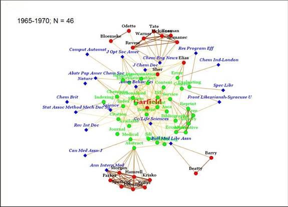scientometrics thesis